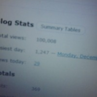 Happy 100,000 hits missjewelz.wordpress !