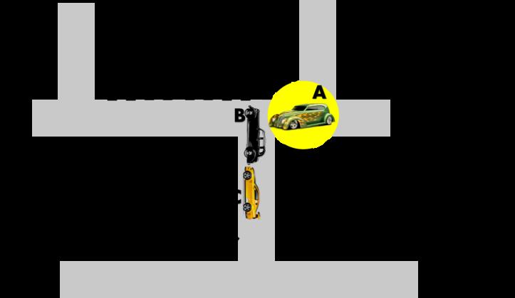 Maze 1 : Car B stuck as Car A didn't want to budge