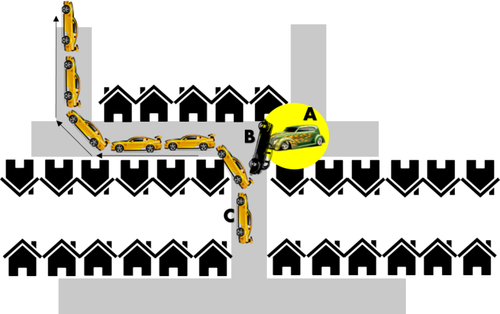 Still Maze 1 : Car C decided to turn left and leave the driver from hell (Car A). She needs to reach work with a piece of mind. Car B arrived safely at work with no major damage. Phew !