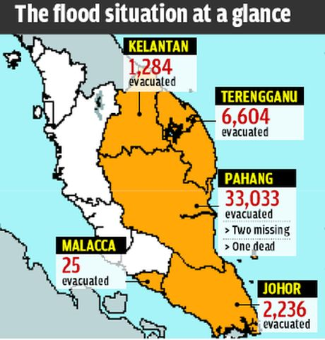 The flood stats as reported by The Star on 6 December 2013.