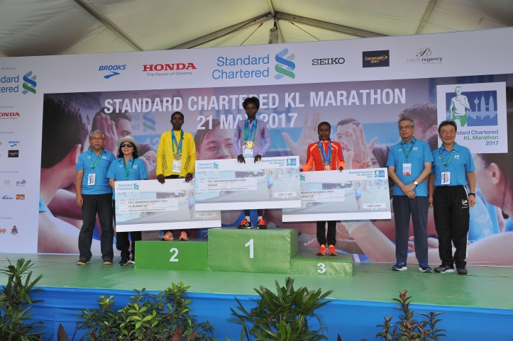 Full Marathon Women_s Open Category